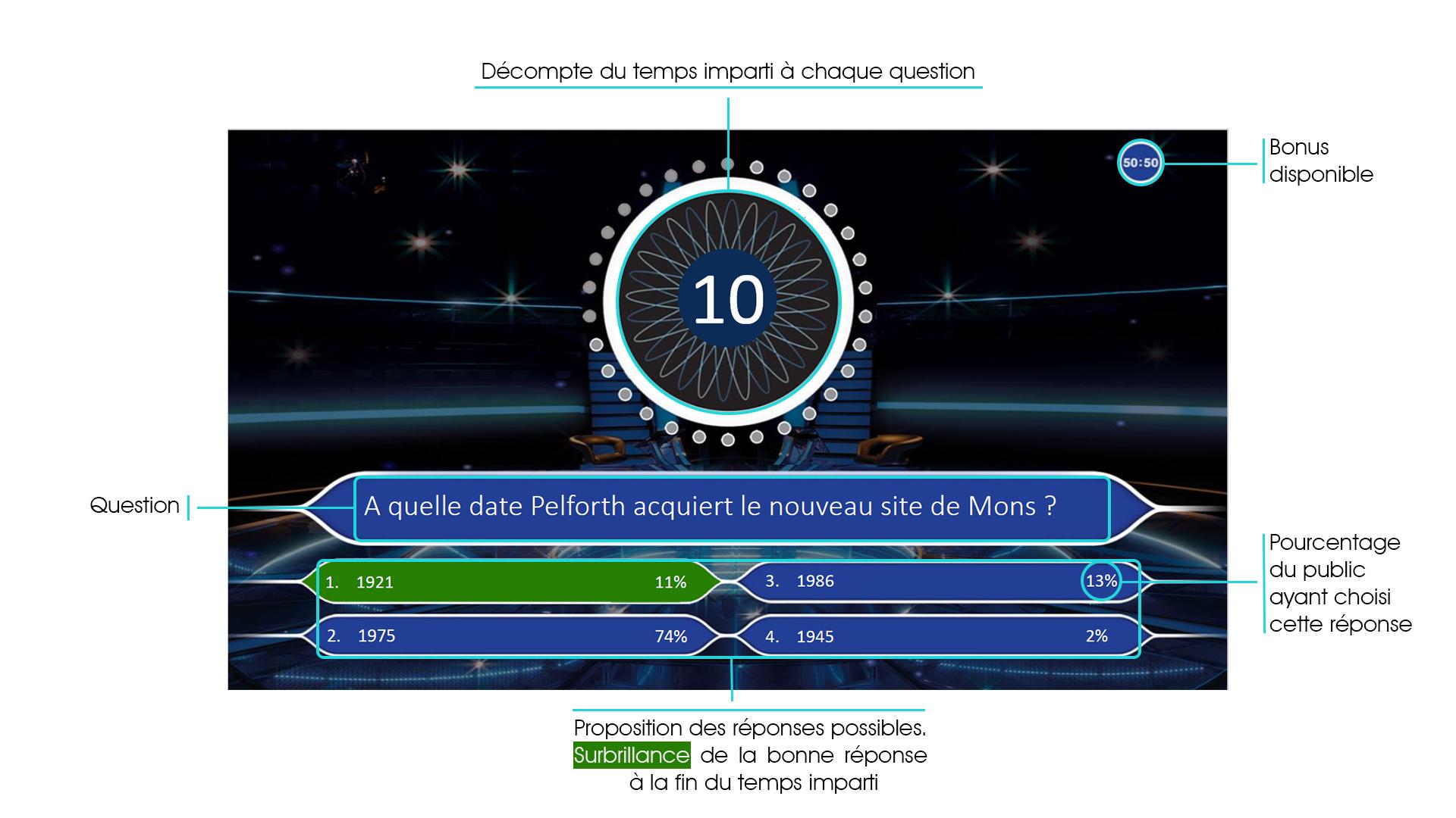 MobilActif cas client TF1 Events jeu boitier click